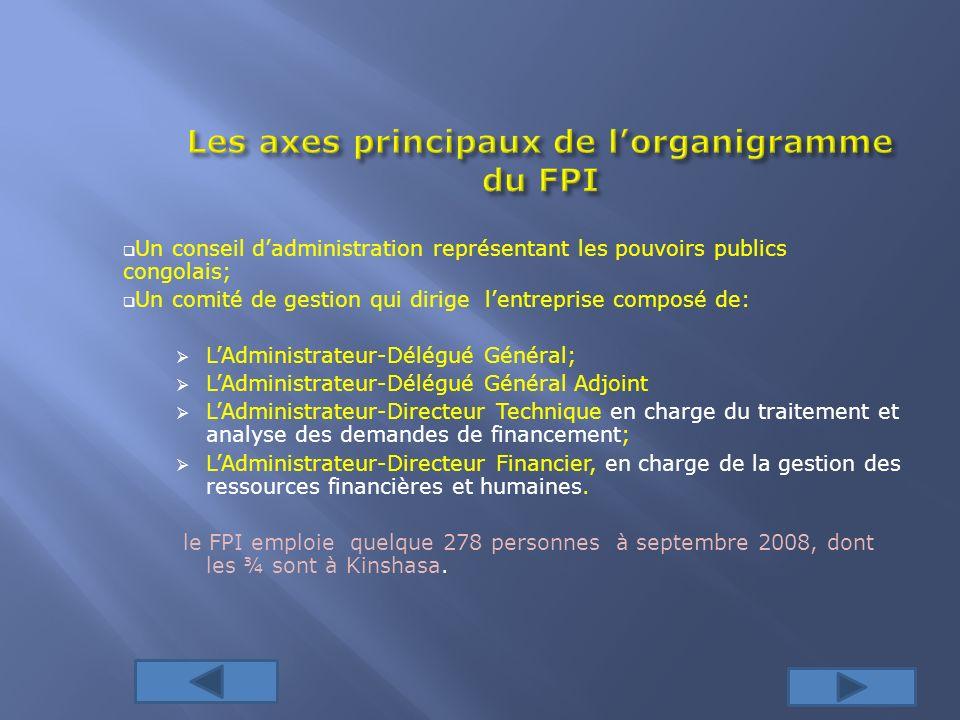 Un conseil dadministration représentant les pouvoirs publics congolais; Un comité de gestion qui dirige lentreprise composé de: LAdministrateur-Délégu