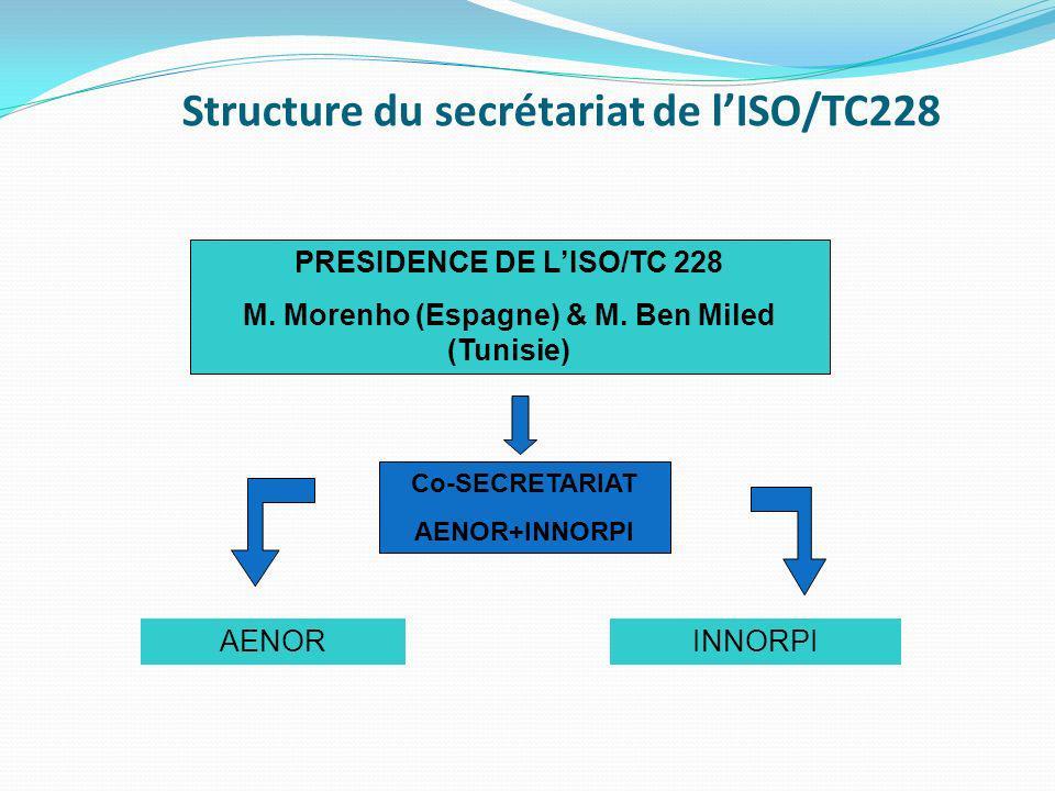 Structure du secrétariat de lISO/TC228 PRESIDENCE DE LISO/TC 228 M. Morenho (Espagne) & M. Ben Miled (Tunisie) Co-SECRETARIAT AENOR+INNORPI AENORINNOR