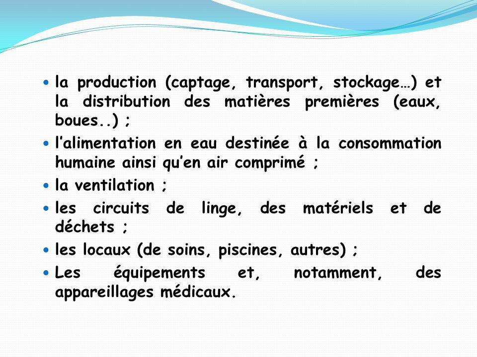 la production (captage, transport, stockage…) et la distribution des matières premières (eaux, boues..) ; lalimentation en eau destinée à la consommat