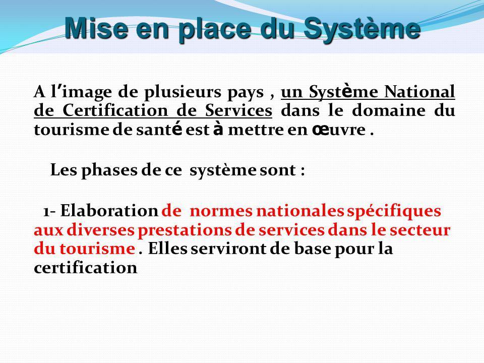 A l image de plusieurs pays, un Syst è me National de Certification de Services dans le domaine du tourisme de sant é est à mettre en œ uvre. Les phas