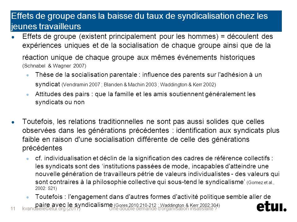 kvandaele©etui.org (2011) Une double demande d'organisation insatisfaite ? 11 Effets de groupe dans la baisse du taux de syndicalisation chez les jeun
