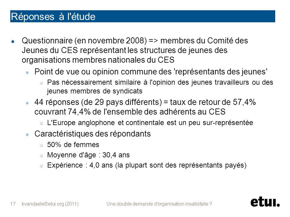 kvandaele©etui.org (2011) Une double demande d'organisation insatisfaite ? 17 Réponses à l'étude Questionnaire (en novembre 2008) => membres du Comité