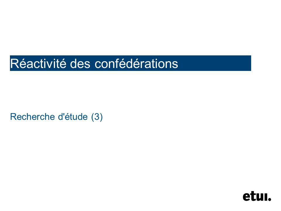 Réactivité des confédérations Recherche d étude (3)