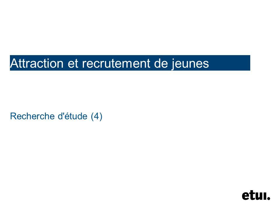Attraction et recrutement de jeunes travailleurs Recherche d étude (4)