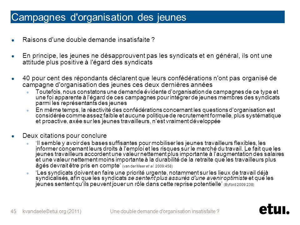 kvandaele©etui.org (2011) Une double demande d'organisation insatisfaite ? 45 Campagnes d'organisation des jeunes Raisons d'une double demande insatis