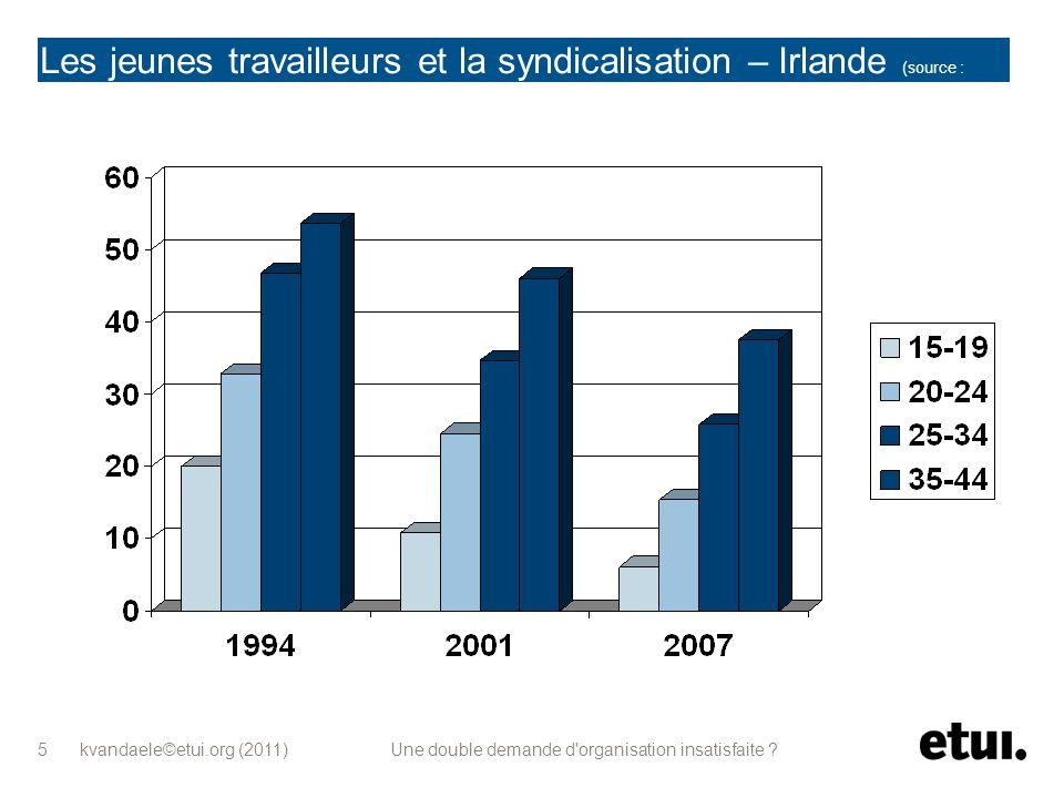 kvandaele©etui.org (2011) Une double demande d'organisation insatisfaite ? 5 Les jeunes travailleurs et la syndicalisation – Irlande (source : CSO)