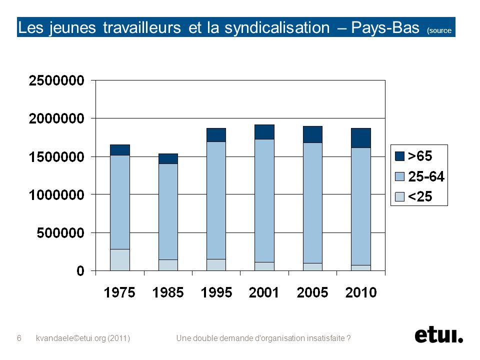 kvandaele©etui.org (2011) Une double demande d'organisation insatisfaite ? 6 Les jeunes travailleurs et la syndicalisation – Pays-Bas (source : CRB)