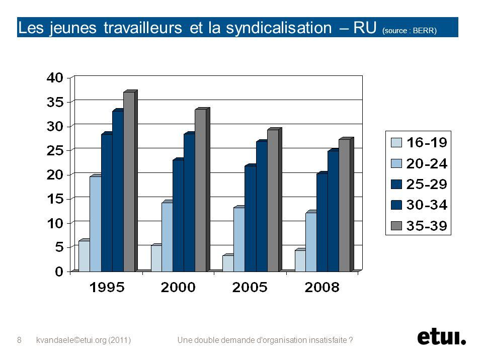 kvandaele©etui.org (2011) Une double demande d'organisation insatisfaite ? 8 Les jeunes travailleurs et la syndicalisation – RU (source : BERR)