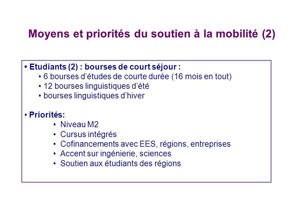 Moyens et priorités du soutien à la mobilité (2) Etudiants (2) : bourses de court séjour : 6 bourses détudes de courte durée (16 mois en tout) 12 bour
