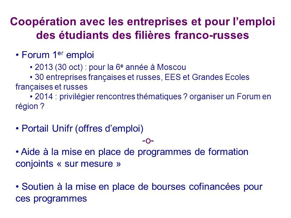 Coopération avec les entreprises et pour lemploi des étudiants des filières franco-russes Forum 1 er emploi 2013 (30 oct) : pour la 6 e année à Moscou