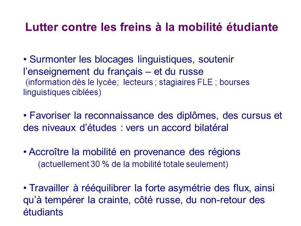Lutter contre les freins à la mobilité étudiante Surmonter les blocages linguistiques, soutenir lenseignement du français – et du russe (information d