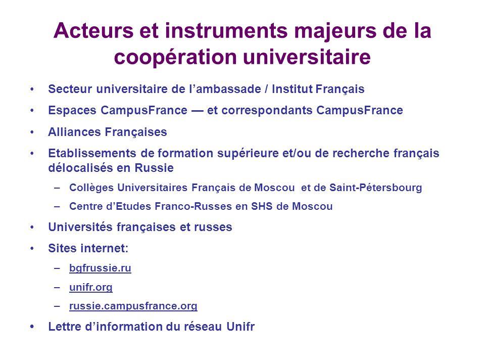 Acteurs et instruments majeurs de la coopération universitaire Secteur universitaire de lambassade / Institut Français Espaces CampusFrance et corresp