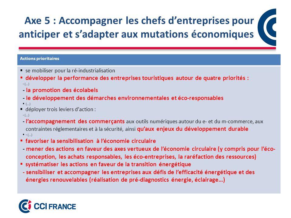 Axe 5 : Accompagner les chefs dentreprises pour anticiper et sadapter aux mutations économiques Actions prioritaires se mobiliser pour la ré-industrialisation développer la performance des entreprises touristiques autour de quatre priorités : - (…) - la promotion des écolabels - le développement des démarches environnementales et éco-responsables (…) déployer trois leviers daction : - (…) - laccompagnement des commerçants aux outils numériques autour du e- et du m-commerce, aux contraintes réglementaires et à la sécurité, ainsi quaux enjeux du développement durable - (…) favoriser la sensibilisation à léconomie circulaire - mener des actions en faveur des axes vertueux de léconomie circulaire (y compris pour léco- conception, les achats responsables, les éco-entreprises, la raréfaction des ressources) systématiser les actions en faveur de la transition énergétique - sensibiliser et accompagner les entreprises aux défis de lefficacité énergétique et des énergies renouvelables (réalisation de pré-diagnostics énergie, éclairage…)