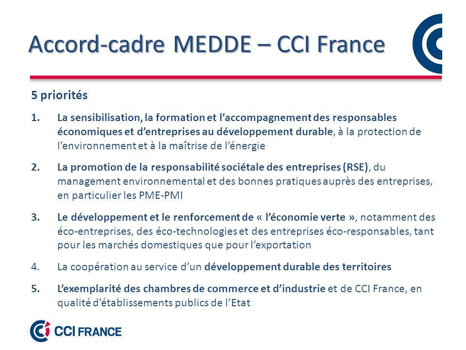 Accord-cadre MEDDE – CCI France 5 priorités 1.La sensibilisation, la formation et laccompagnement des responsables économiques et dentreprises au développement durable, à la protection de lenvironnement et à la maîtrise de lénergie 2.La promotion de la responsabilité sociétale des entreprises (RSE), du management environnemental et des bonnes pratiques auprès des entreprises, en particulier les PME-PMI 3.Le développement et le renforcement de « léconomie verte », notamment des éco-entreprises, des éco-technologies et des entreprises éco-responsables, tant pour les marchés domestiques que pour lexportation 4.La coopération au service dun développement durable des territoires 5.Lexemplarité des chambres de commerce et dindustrie et de CCI France, en qualité détablissements publics de lEtat