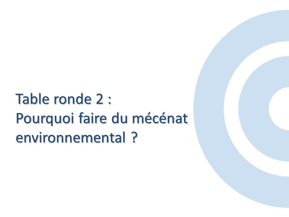 Table ronde 2 : Pourquoi faire du mécénat environnemental