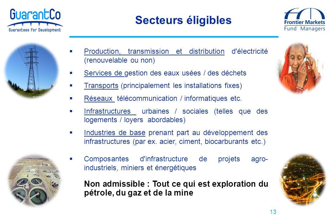 13 Secteurs éligibles Production, transmission et distribution d'électricité (renouvelable ou non) Services de gestion des eaux usées / des déchets Tr