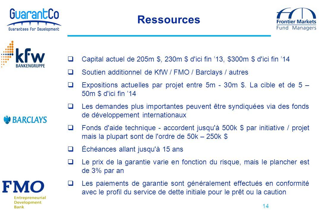 14 Ressources Capital actuel de 205m $, 230m $ d ici fin 13, $300m $ d ici fin 14 Soutien additionnel de KfW / FMO / Barclays / autres Expositions actuelles par projet entre 5m - 30m $.