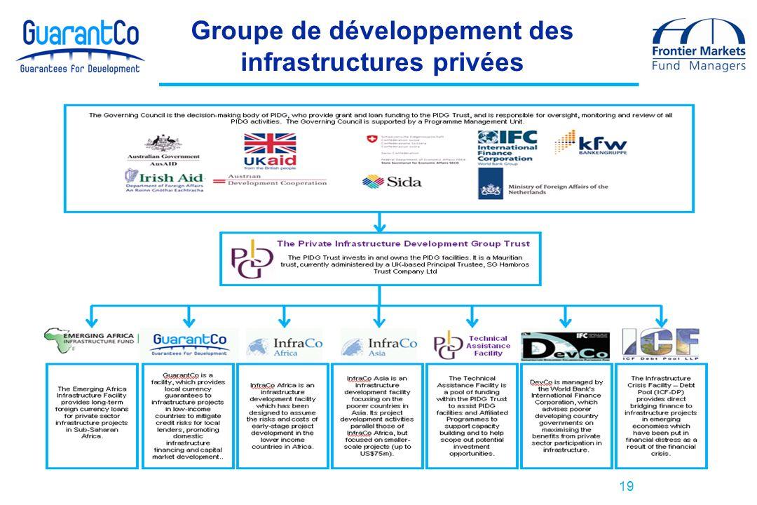 Groupe de développement des infrastructures privées 19