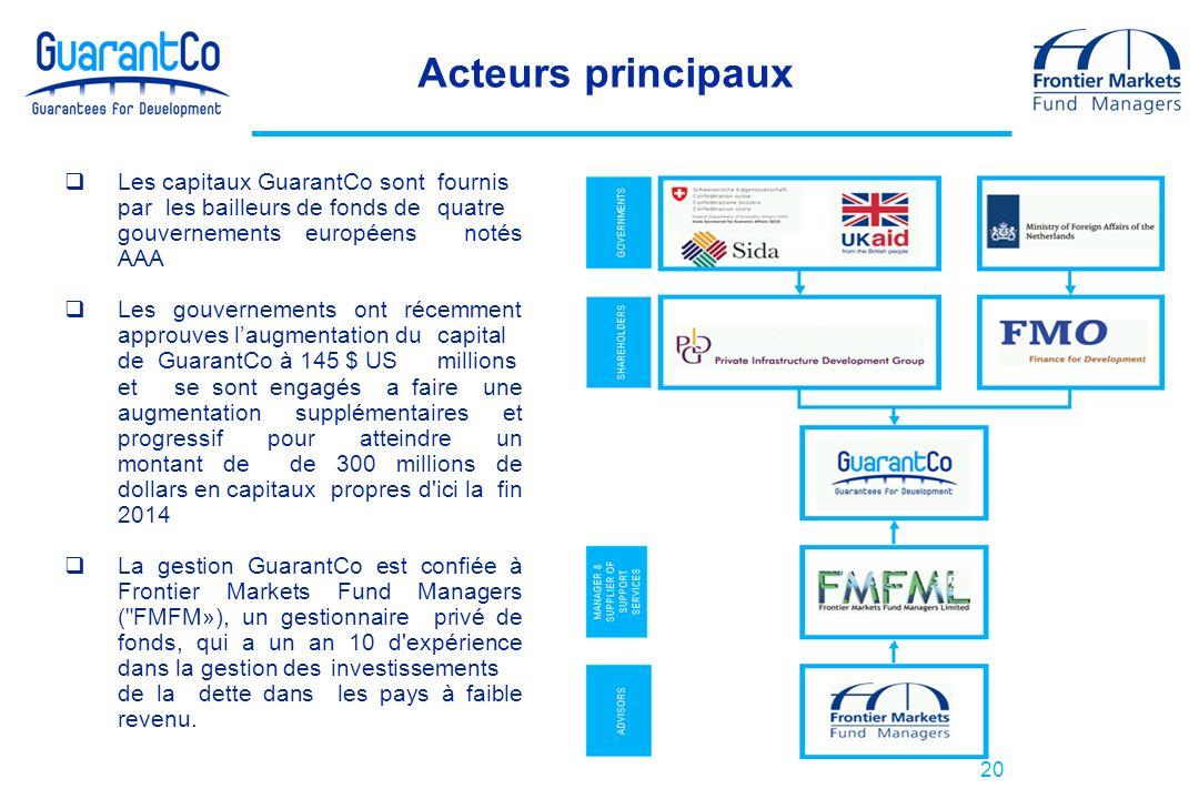 Acteurs principaux 20 Les capitaux GuarantCo sont fournis par les bailleurs de fonds de quatre gouvernements européens notés AAA Les gouvernements ont
