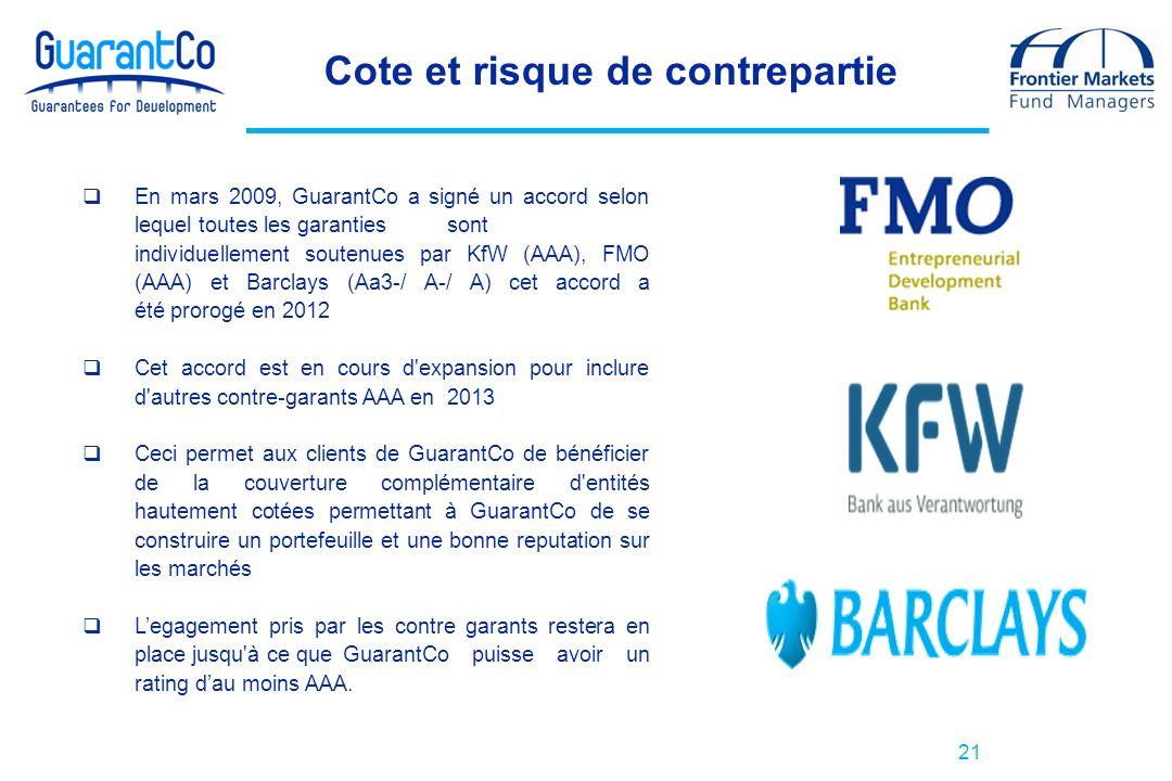 21 Cote et risque de contrepartie En mars 2009, GuarantCo a signé un accord selon lequel toutes les garanties sont individuellement soutenues par KfW (AAA), FMO (AAA) et Barclays (Aa3-/ A-/ A) cet accord a été prorogé en 2012 Cet accord est en cours d expansion pour inclure d autres contre-garants AAA en 2013 Ceci permet aux clients de GuarantCo de bénéficier de la couverture complémentaire d entités hautement cotées permettant à GuarantCo de se construire un portefeuille et une bonne reputation sur les marchés Legagement pris par les contre garants restera en place jusqu à ce que GuarantCo puisse avoir un rating dau moins AAA.