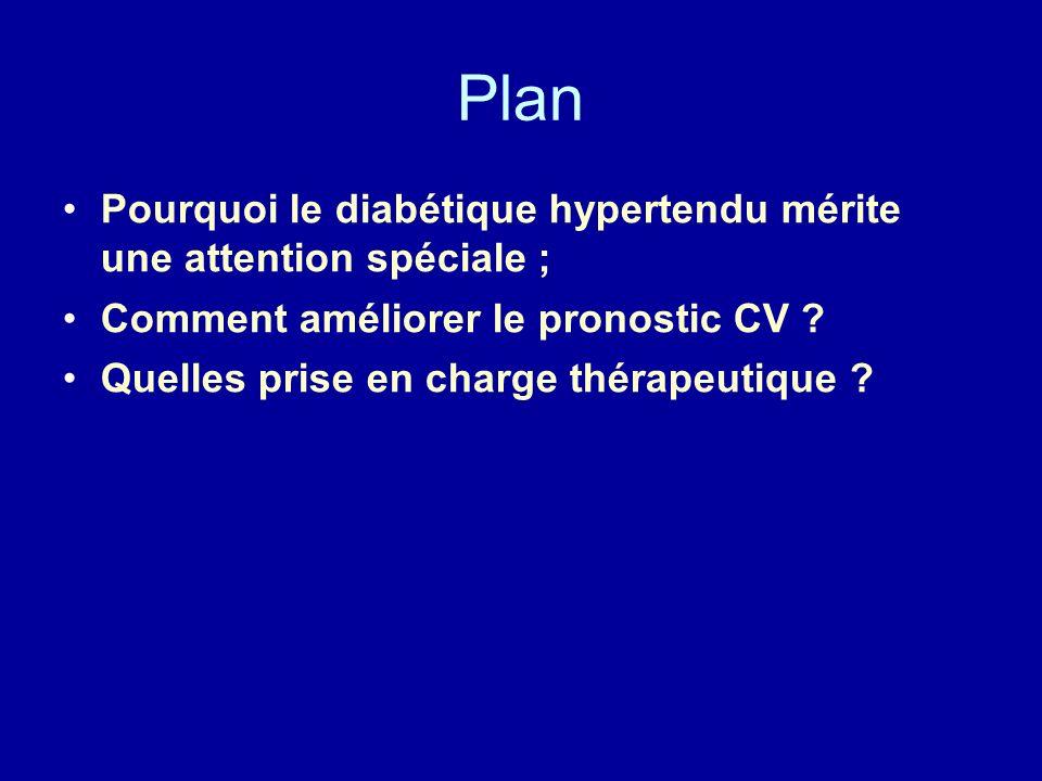 Plan Pourquoi le diabétique hypertendu mérite une attention spéciale ; Comment améliorer le pronostic CV .