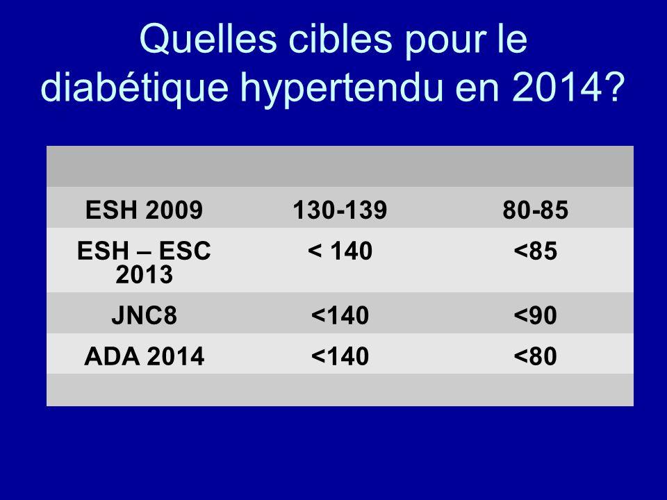 Quelles cibles pour le diabétique hypertendu en 2014.