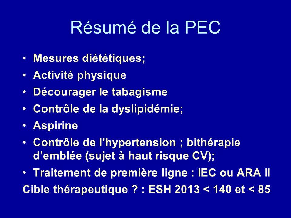 Résumé de la PEC Mesures diététiques; Activité physique Décourager le tabagisme Contrôle de la dyslipidémie; Aspirine Contrôle de lhypertension ; bithérapie demblée (sujet à haut risque CV); Traitement de première ligne : IEC ou ARA II Cible thérapeutique .