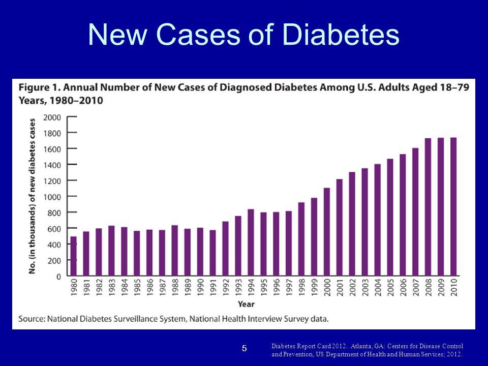 5 New Cases of Diabetes Diabetes Report Card 2012.