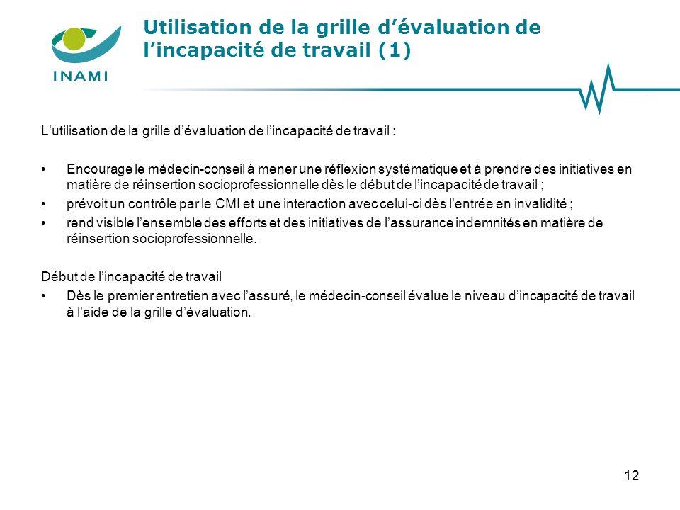 Utilisation de la grille dévaluation de lincapacité de travail (1) Lutilisation de la grille dévaluation de lincapacité de travail : Encourage le méde