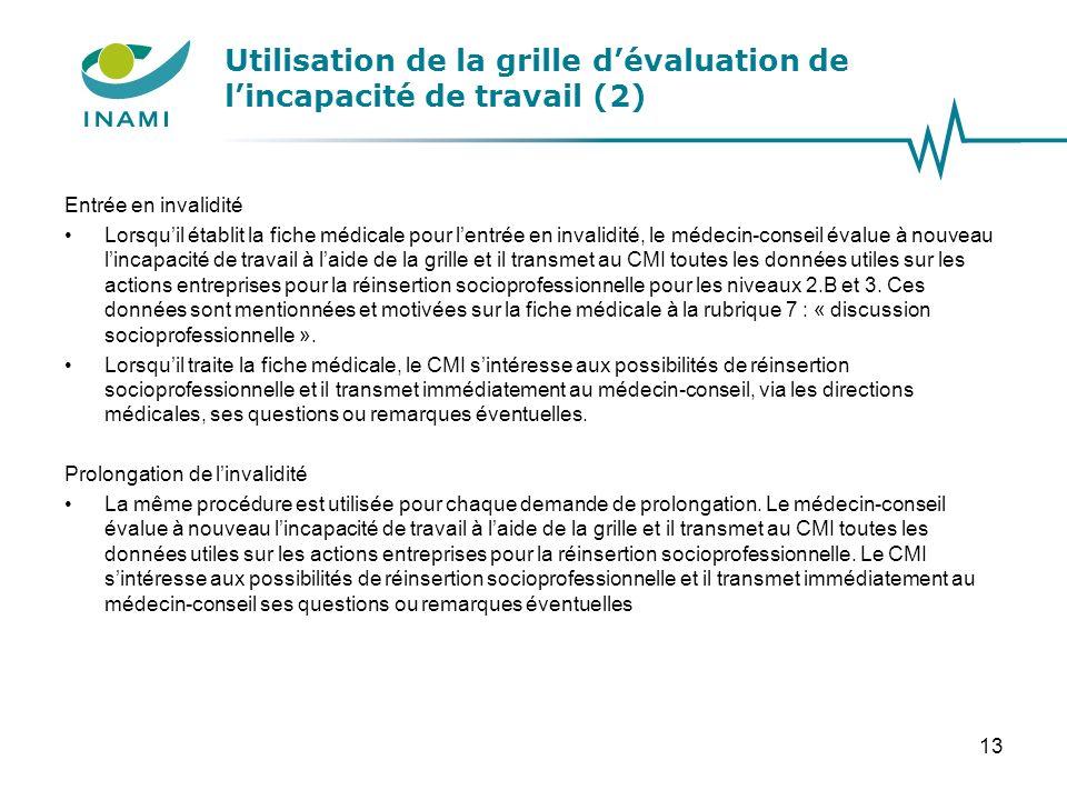 Utilisation de la grille dévaluation de lincapacité de travail (2) Entrée en invalidité Lorsquil établit la fiche médicale pour lentrée en invalidité,