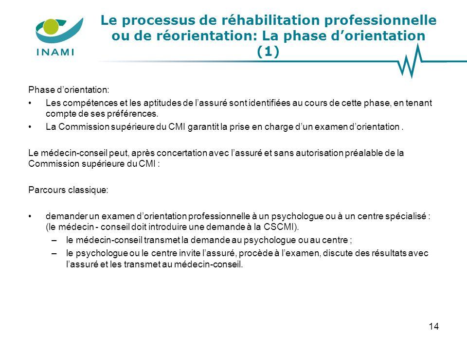 Le processus de réhabilitation professionnelle ou de réorientation: La phase dorientation (1) Phase dorientation: Les compétences et les aptitudes de