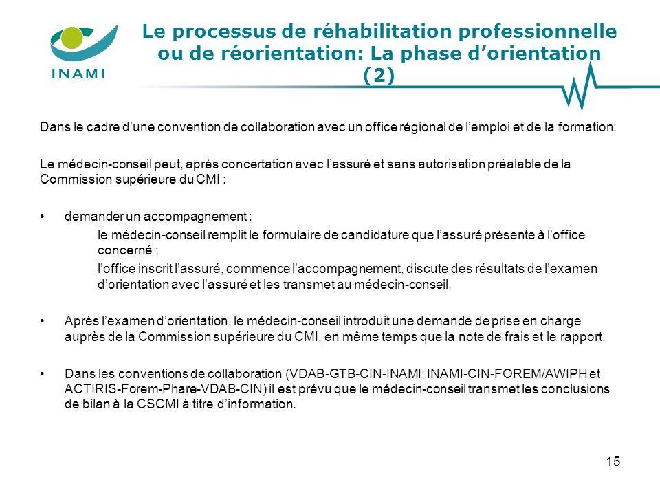 Le processus de réhabilitation professionnelle ou de réorientation: La phase dorientation (2) Dans le cadre dune convention de collaboration avec un o