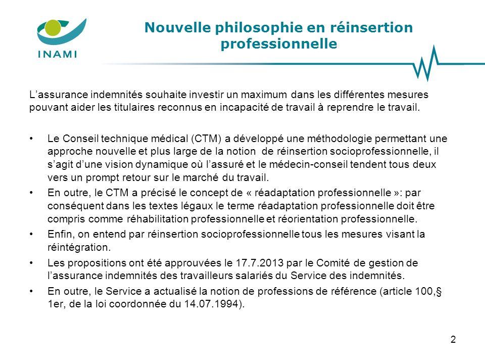 Réadaptation professionnelle 33 Nb titulaires impliqués dans un parcours (%)2009201020112012 Wallonie 236 (73%)293 (63%)349 (64%)490(71%) Flandre 58 (18%)136 (29%)153 (28%)181(27%) Bruxelles 28 (9%)39 (8%)41 (8%)14(2%) Total 322 (100%)468 (100%)543 (100%)671(100%))