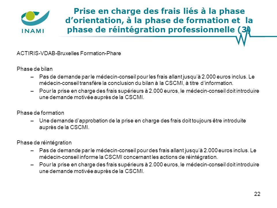 Prise en charge des frais liés à la phase dorientation, à la phase de formation et la phase de réintégration professionnelle (3) ACTIRIS-VDAB-Bruxelle