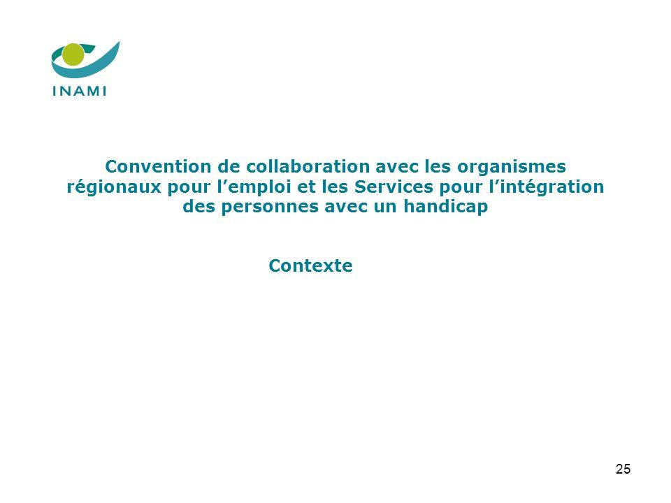 25 Convention de collaboration avec les organismes régionaux pour lemploi et les Services pour lintégration des personnes avec un handicap Contexte