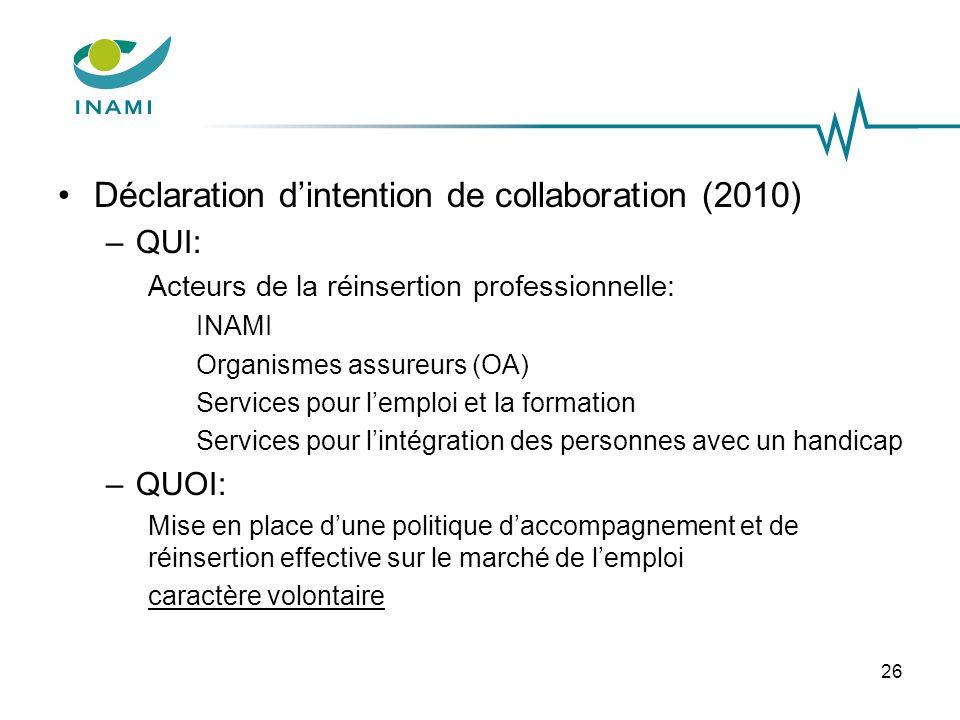 26 Déclaration dintention de collaboration (2010) –QUI: Acteurs de la réinsertion professionnelle: INAMI Organismes assureurs (OA) Services pour lempl