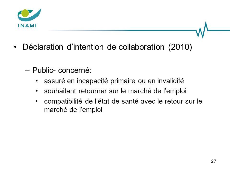 27 Déclaration dintention de collaboration (2010) –Public- concerné: assuré en incapacité primaire ou en invalidité souhaitant retourner sur le marché