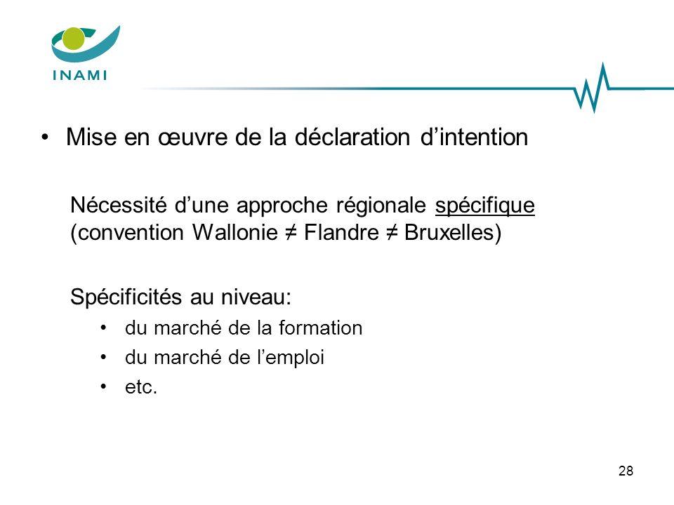 28 Mise en œuvre de la déclaration dintention Nécessité dune approche régionale spécifique (convention Wallonie Flandre Bruxelles) Spécificités au niv