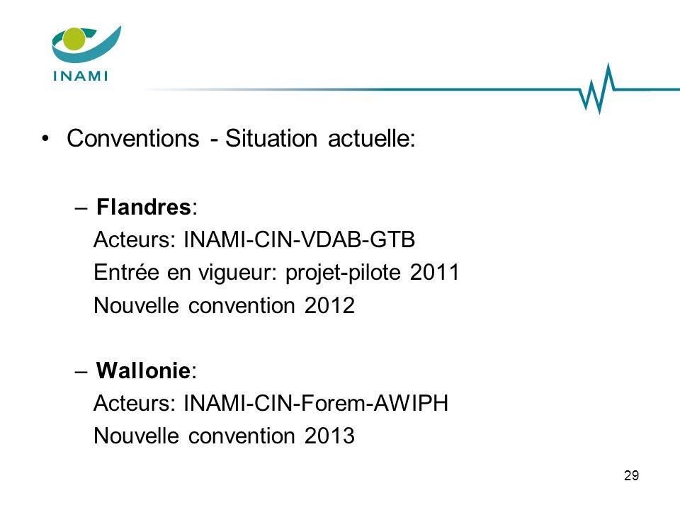 29 Conventions - Situation actuelle: –Flandres: Acteurs: INAMI-CIN-VDAB-GTB Entrée en vigueur: projet-pilote 2011 Nouvelle convention 2012 –Wallonie: