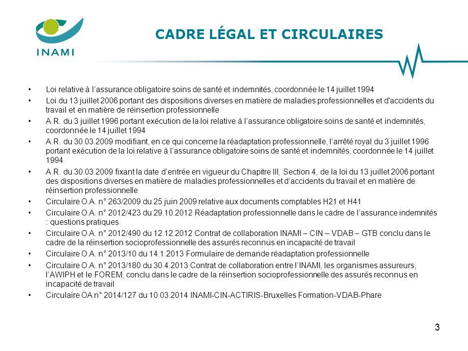 3 CADRE LÉGAL ET CIRCULAIRES Loi relative à lassurance obligatoire soins de santé et indemnités, coordonnée le 14 juillet 1994 Loi du 13 juillet 2006