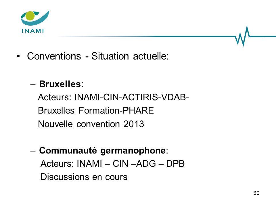 30 Conventions - Situation actuelle: –Bruxelles: Acteurs: INAMI-CIN-ACTIRIS-VDAB- Bruxelles Formation-PHARE Nouvelle convention 2013 –Communauté germa
