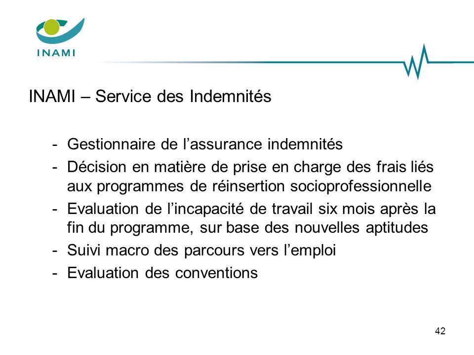 INAMI – Service des Indemnités -Gestionnaire de lassurance indemnités -Décision en matière de prise en charge des frais liés aux programmes de réinser