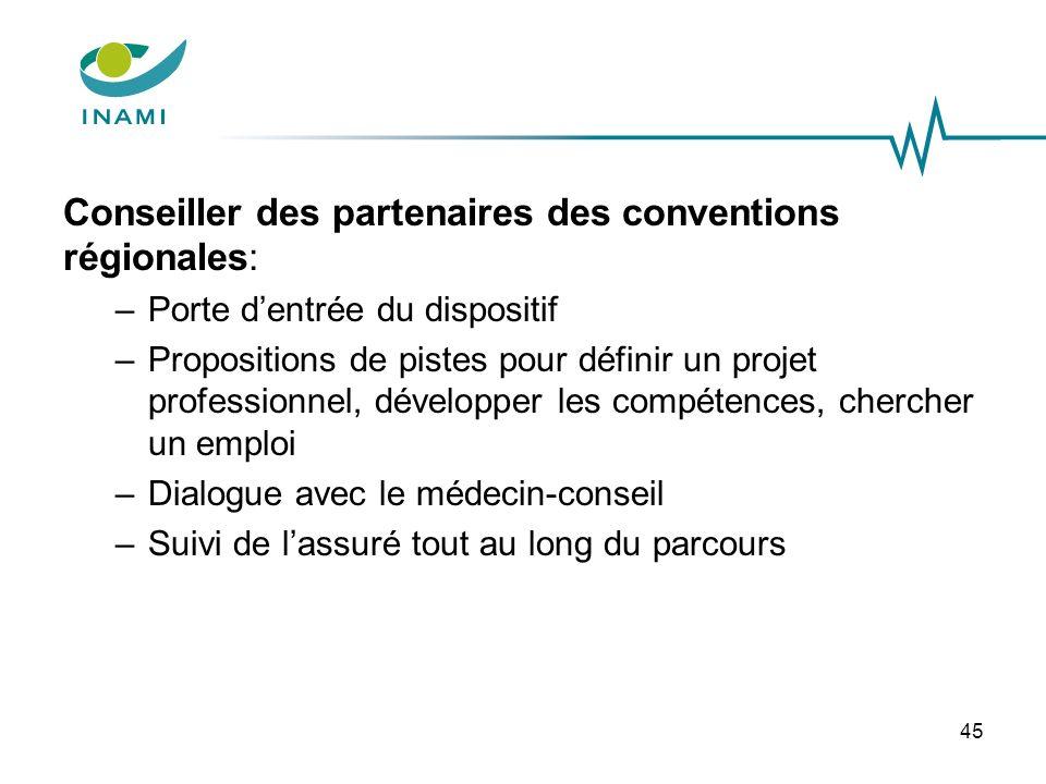 Conseiller des partenaires des conventions régionales: –Porte dentrée du dispositif –Propositions de pistes pour définir un projet professionnel, déve