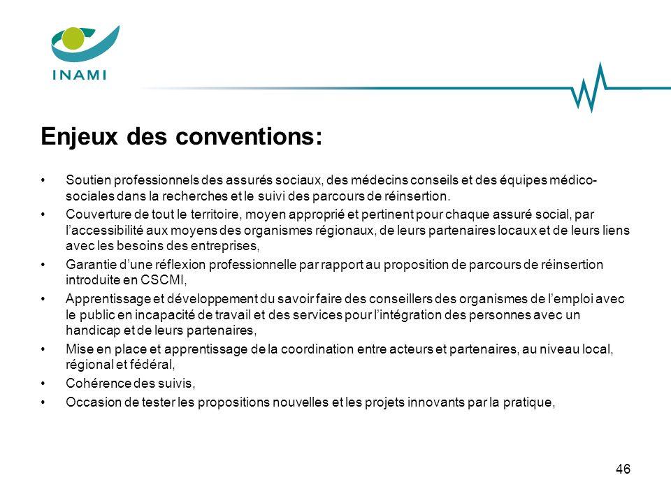 Enjeux des conventions: Soutien professionnels des assurés sociaux, des médecins conseils et des équipes médico- sociales dans la recherches et le sui