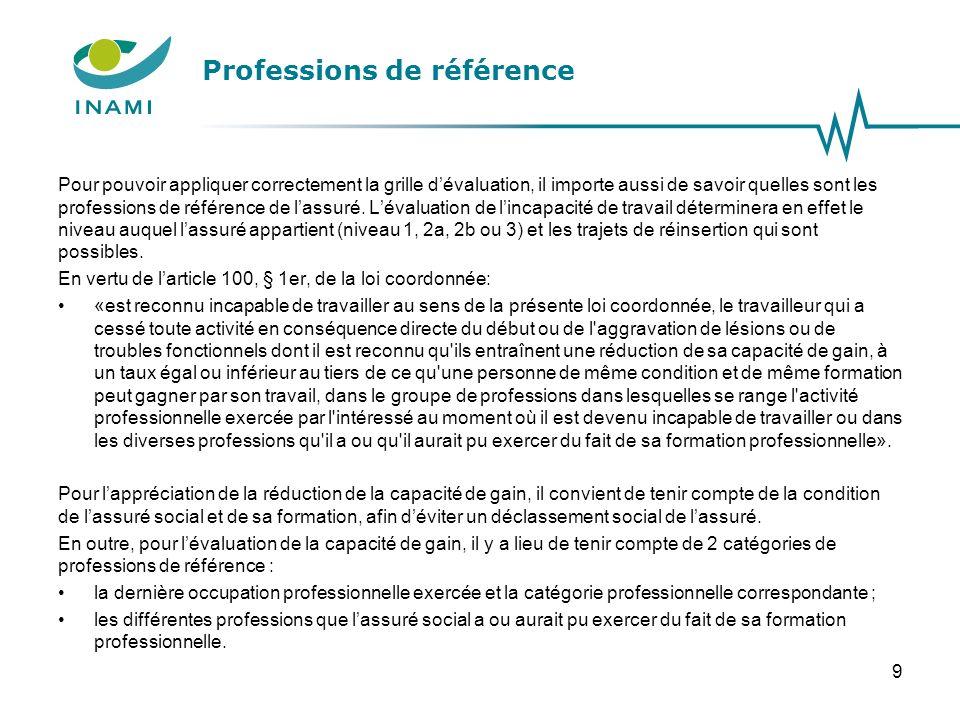 Professions de référence Pour pouvoir appliquer correctement la grille dévaluation, il importe aussi de savoir quelles sont les professions de référen