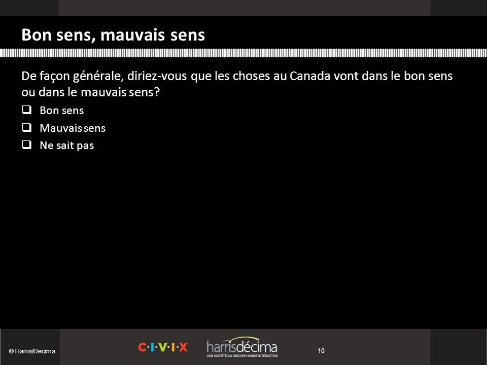 Bon sens, mauvais sens © Harris/Decima 10 De façon générale, diriez-vous que les choses au Canada vont dans le bon sens ou dans le mauvais sens.