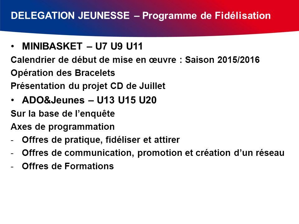 DELEGATION JEUNESSE – Programme de Fidélisation MINIBASKET – U7 U9 U11 Calendrier de début de mise en œuvre : Saison 2015/2016 Opération des Bracelets