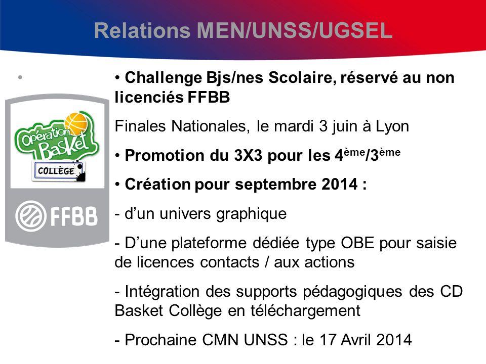 Relations MEN/UNSS/UGSEL Challenge Bjs/nes Scolaire, réservé au non licenciés FFBB Finales Nationales, le mardi 3 juin à Lyon Promotion du 3X3 pour le