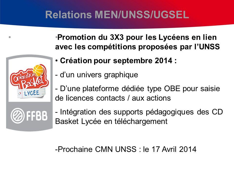 Relations MEN/UNSS/UGSEL Promotion du 3X3 pour les Lycéens en lien avec les compétitions proposées par lUNSS Création pour septembre 2014 : - dun univ