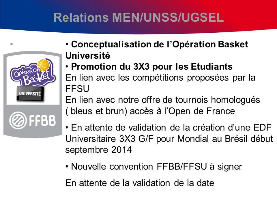 Relations MEN/UNSS/UGSEL Conceptualisation de lOpération Basket Université Promotion du 3X3 pour les Etudiants En lien avec les compétitions proposées